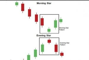 evening and morning star