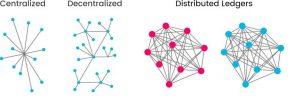 introduction blockchain technology