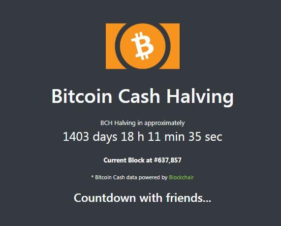 when bitcoin cash created