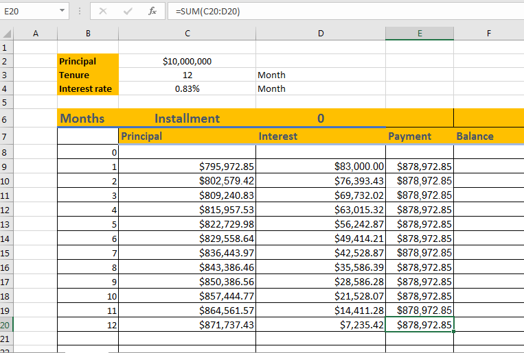 amortization table in excell