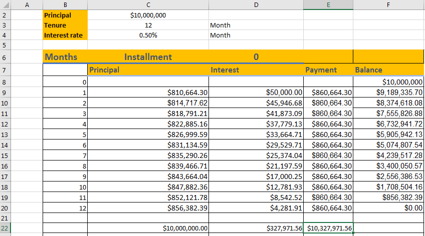 amortization table excell